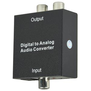 Digital till analog konverter